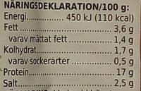Coop X-tra Rökt skinka - Nutrition facts