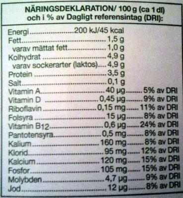 Coop Mellanmjölk - Informations nutritionnelles - sv