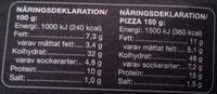 Coop Pan Pizza Hawaii - Informations nutritionnelles - sv