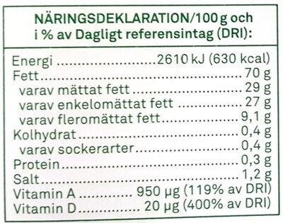 Smör & Raps Normalsaltat - Nutrition facts - sv
