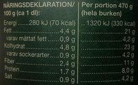 Coop eko Ekologisk Tomatsoppa Morot, selleri, basilika - Informations nutritionnelles - sv