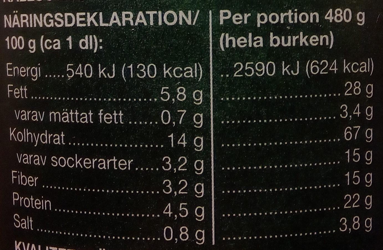 Coop Eko Ekologisk Linssoppa - Nutrition facts