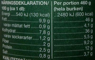 Coop eko Ekologisk Pumpa soppa Kokos, ingefära, röd curry - Informations nutritionnelles
