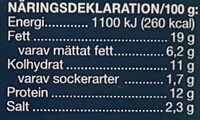 Kyckling Köttbullar - Färdigstekta - Informations nutritionnelles - sv