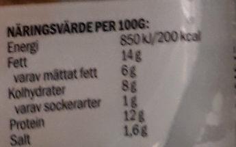 Svenska kryddjärpar örter och vitlök - Informations nutritionnelles