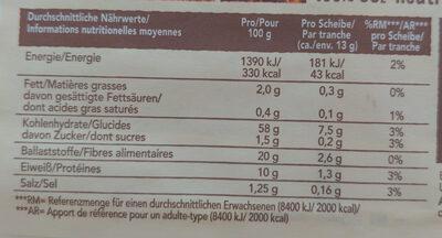 Vollkorn Knäckebrot - Nutrition facts - en