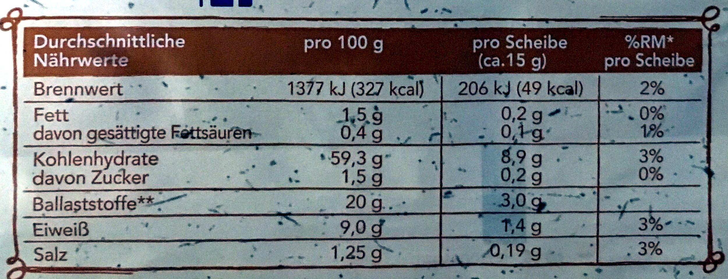 Knäckebrot Rustikal - Voedingswaarden - de
