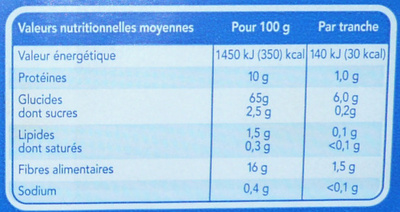 Wasa léger - Nutrition facts