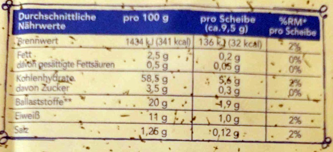 Mjölk - Informations nutritionnelles