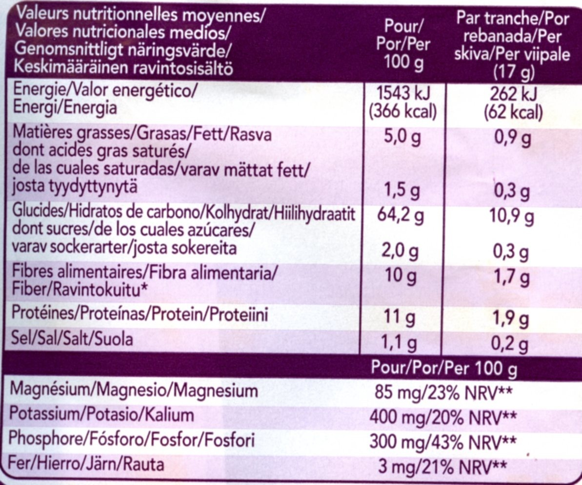 Biscotes integrales con avena - Nutrition facts