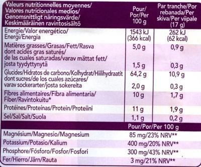 Wasa Vitalité Kaura - Información nutricional