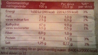 Wasa Julknäcke - Nutrition facts