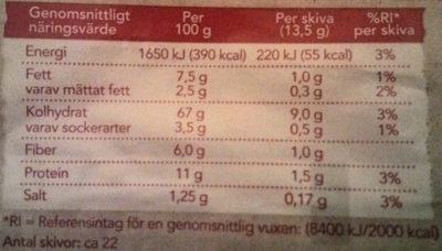 Wasa Julknäcke - Nutrition facts