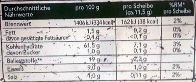 Knäcke roggen dünn - Informations nutritionnelles - de