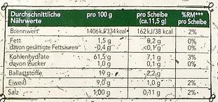 Roggen dünn - Voedingswaarden - de