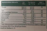 Roggen Günn - Nutrition facts - de