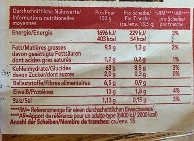 Biscotes integrales con sésamo tostado - Voedingswaarden - de
