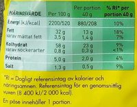 OLW Lättsaltade - Nutrition facts
