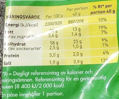 OLW Dill & Gräslök - Nutrition facts