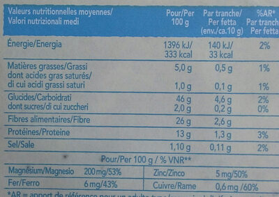 Wasa tartine croustillante fibres - Nutrition facts - fr
