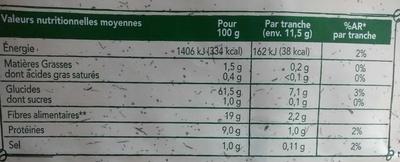 Tartines croustillantes au seigle - Información nutricional