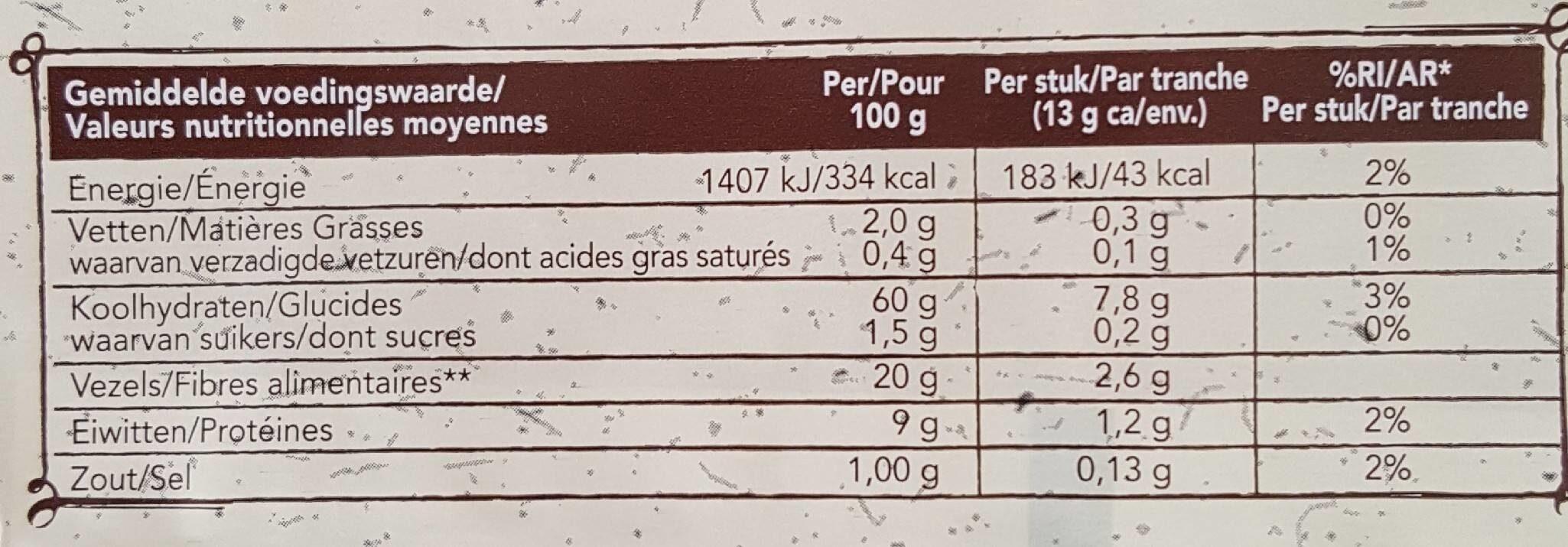 Wasa Volkoren - Voedingswaarden - nl