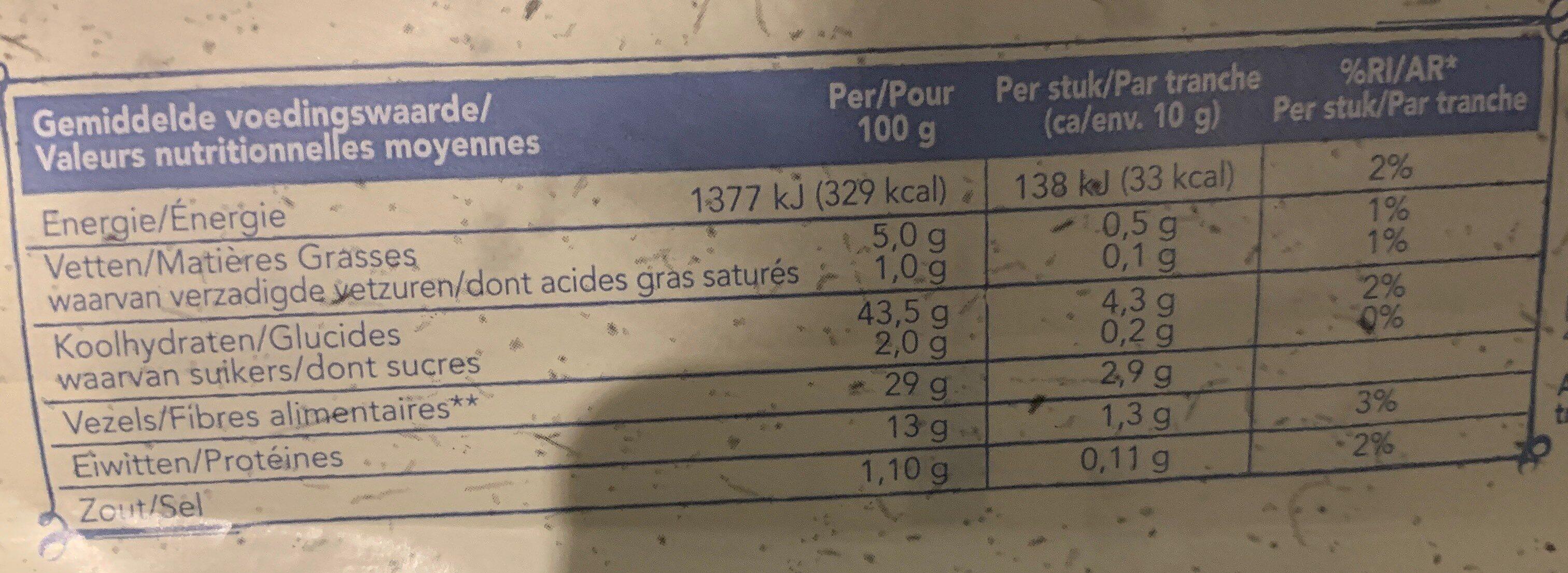 Pain croustillant Vezelrijk - Valori nutrizionali - fr