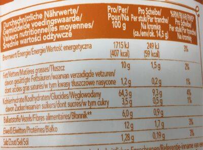 Pain croustillant Round Sesam Salt - Nutrition facts - fr
