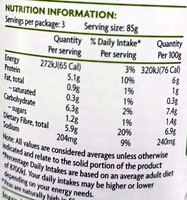 Baby Peas - Nutrition facts