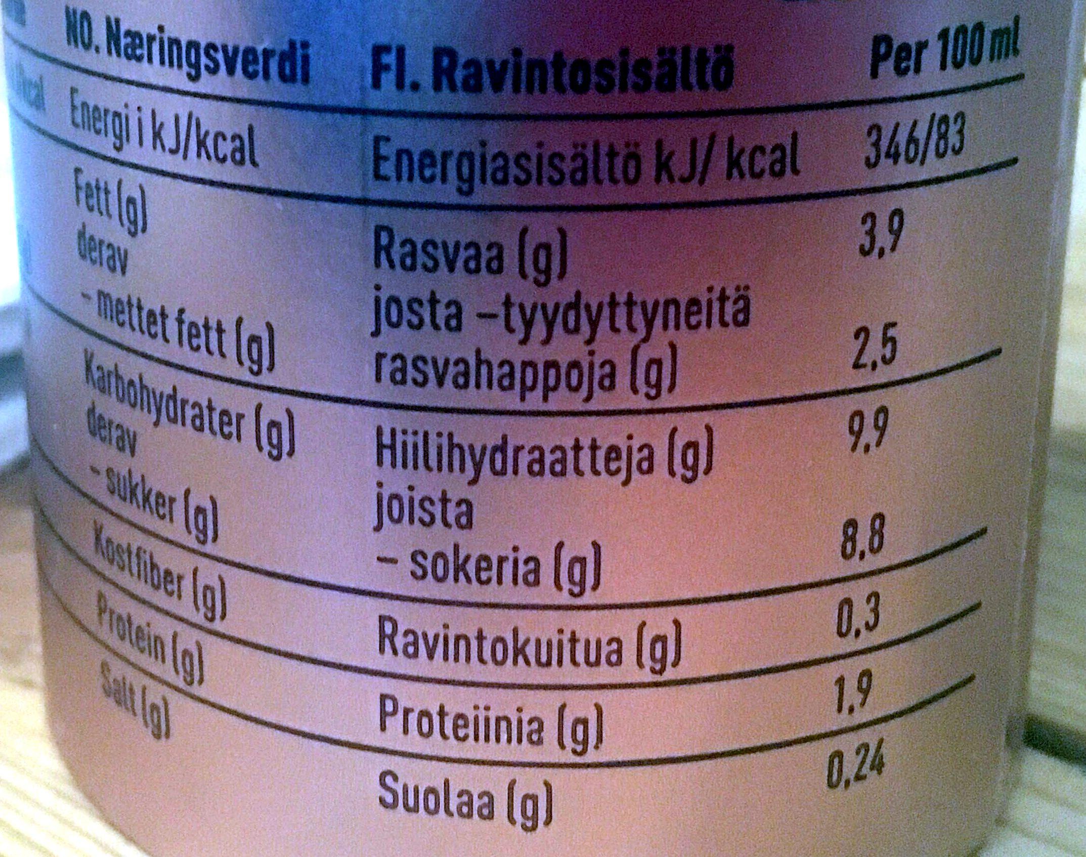 Ice Espresso + Milk - Nutrition facts