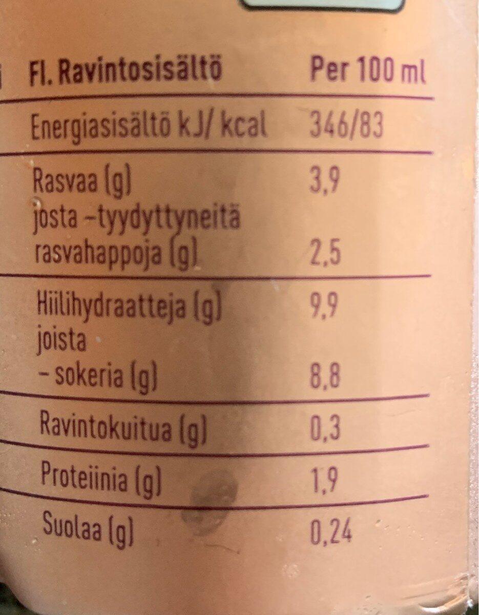 ICE espresso + milk - Informations nutritionnelles - sv