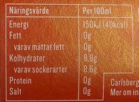Apotekarnes Julmust - Nutrition facts