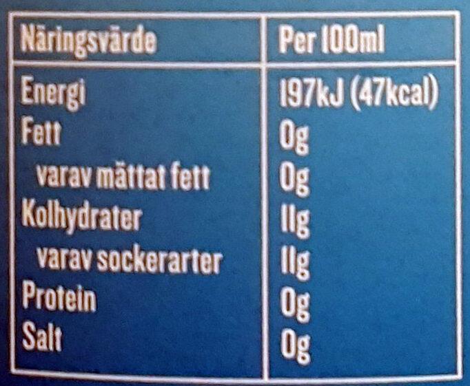 Zingo Apelsin - Informations nutritionnelles