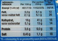 Risgröt - Nutrition facts - sv