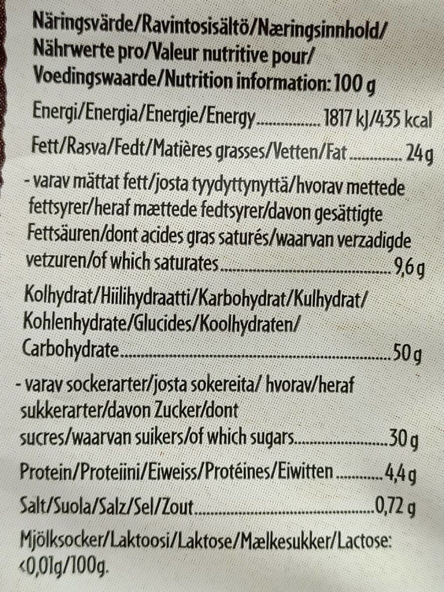 Mini Muffins Chocolate - Informations nutritionnelles - fr