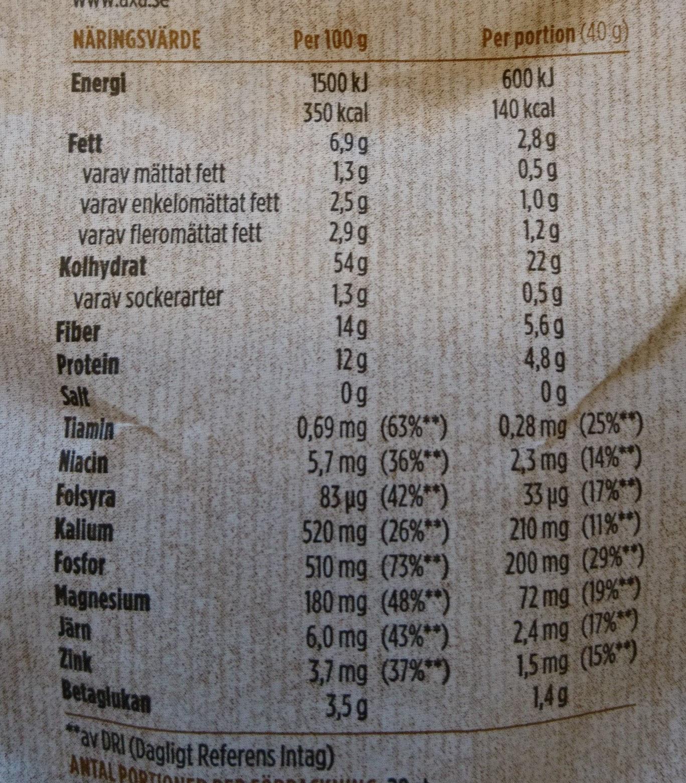 Fiberhavregryn - Nutrition facts