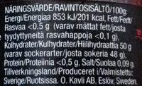 Druvan Klassisk Cumberlandsås - Nutrition facts
