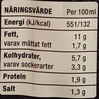 Mild Kebabsås - Informations nutritionnelles - sv