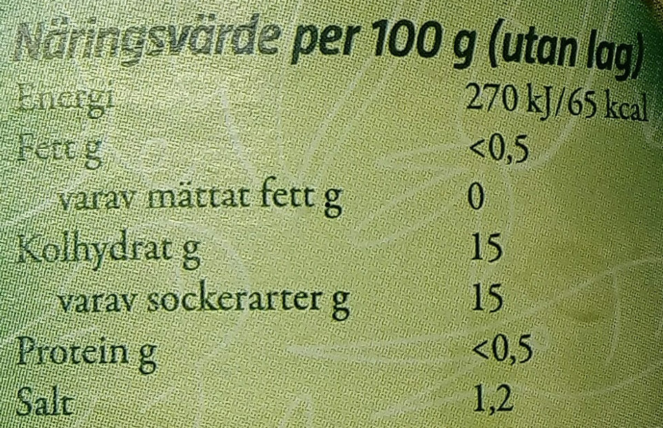 Felix Hamburger Gurka - Nutrition facts