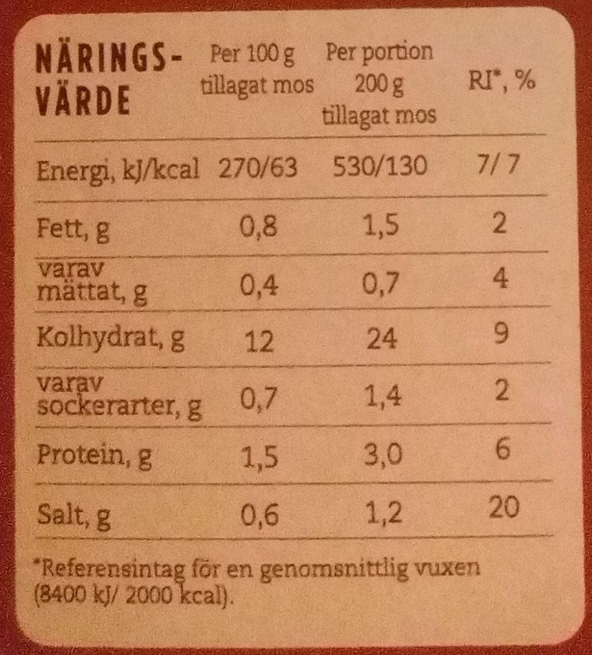 Felix Klassiskt Potatismos - Informations nutritionnelles - sv
