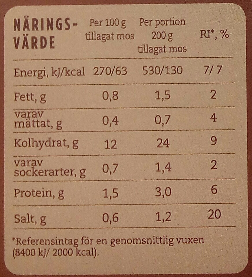 Felix Klassiskt Potatismos - Nutrition facts - sv