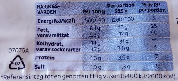Felix Krämig potatisgratäng - Informations nutritionnelles - sv