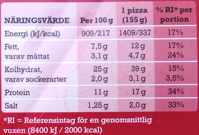 Grandiosa Pizzarulle Classic Ost, skinka & tomat - Nutrition facts - sv
