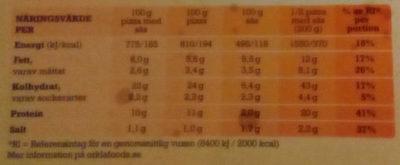 Grandiosa X-tra allt Kyckling + Sås - Informations nutritionnelles - sv