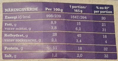 Grandiosa X-tra Allt Calzone Ost & Skinka - Nutrition facts - sv