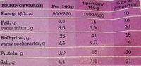 Grandiosa X-tra Allt Kebab - Nutrition facts - sv