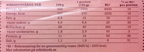 Grandiosa X-tra allt Capricciosa - Nutrition facts