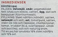 Köttfärspaj - Ingredients