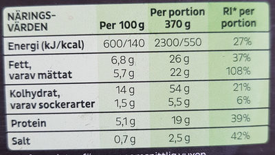 Halloumi hotpot - Informations nutritionnelles - sv