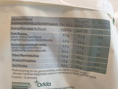 Anamma vegofärs - Informations nutritionnelles - sv